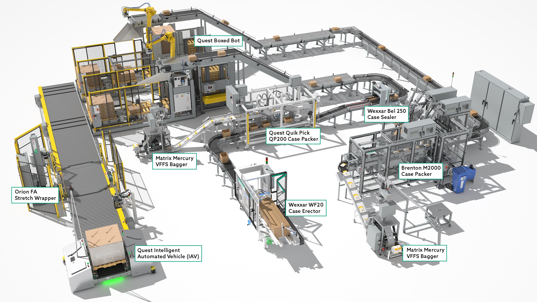 Matrix PELV 2021 PR Integrated Machine Line